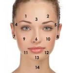 Dijagnoze bolesti kroz promene na licu, sa Dalekog Istoka