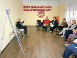Feng Shui saveti za svaki prostor i analiza osoba